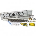 Race Tech Complete Front-End Suspension Kits for Tiger 955i 02-06